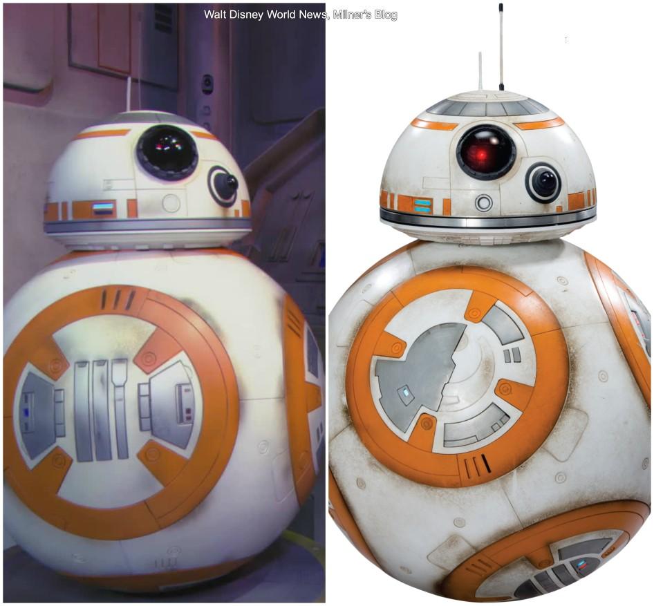 BB-8 (Star Wars: The Force Awakens)